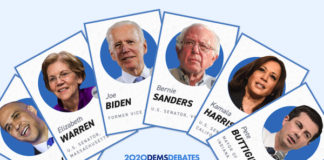 The Democratic matchups to watch in tonight's debate